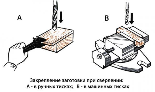 Сверлильный станок подготовительные операции и настройка от компании ООО СПТЕХ